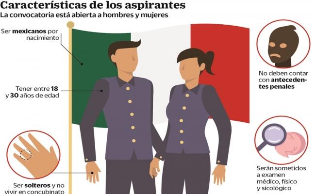 Lanzan-convocatoria-de-ingreso-para-Guardia-Nacional.jpg